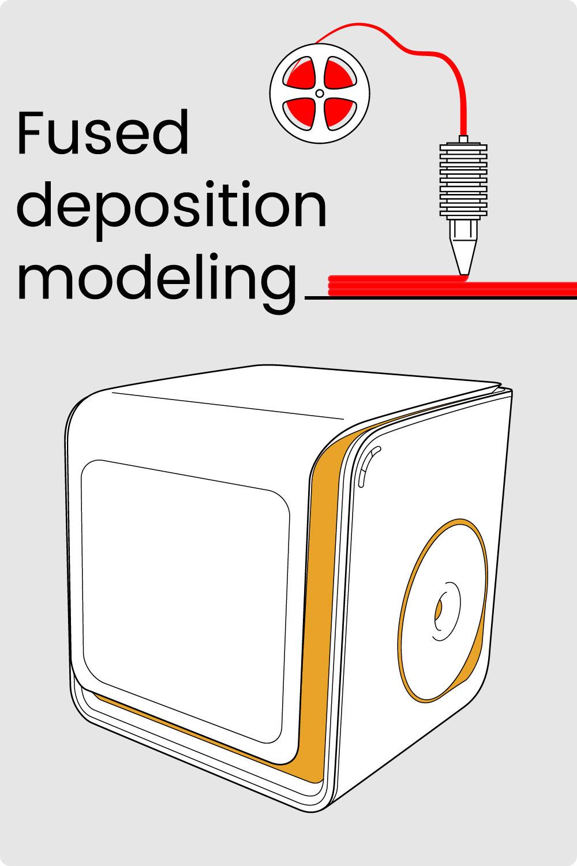 Tecnologias_3DPrint-12
