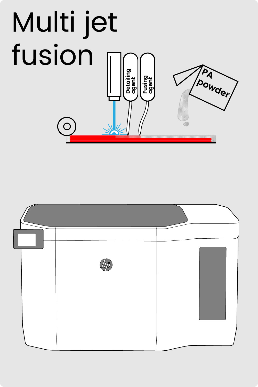 Tecnologias_3DPrint-15