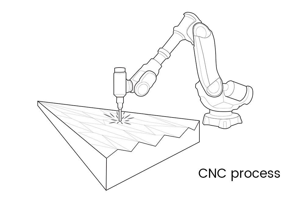 ilustració robot